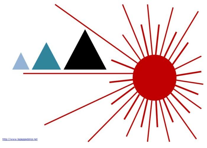 Questa immagine ha l'attributo alt vuoto; il nome del file è grafico-della-relazione-tra-verbo-e-famiglia-del-nome-700x499.jpg